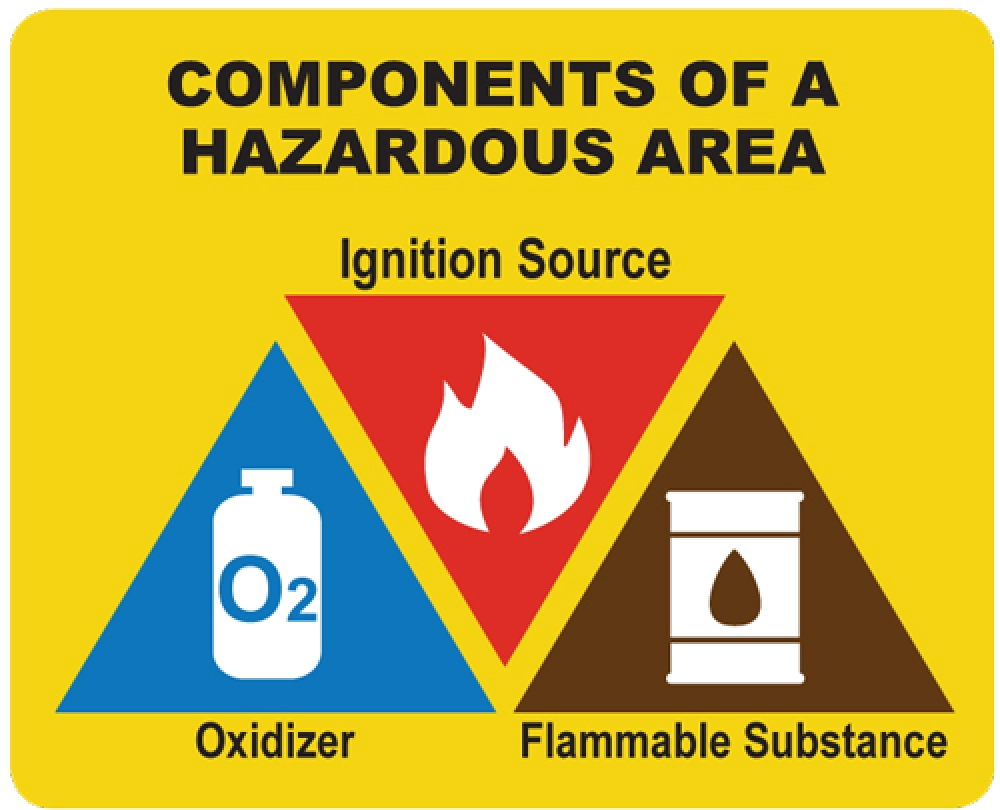 EXPLOSION HAZARDS AND PROTECTION IN THE USE OF INTERMEDIATE BULK CONTAINERS (part II)