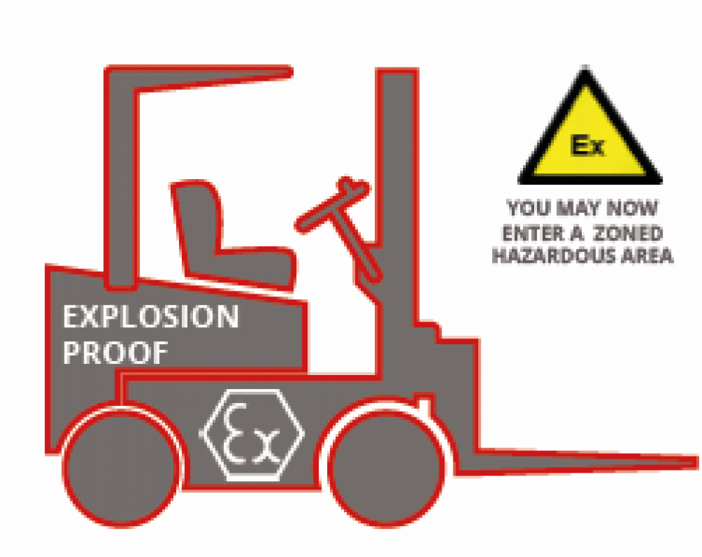 How to create an explosion proof forklift